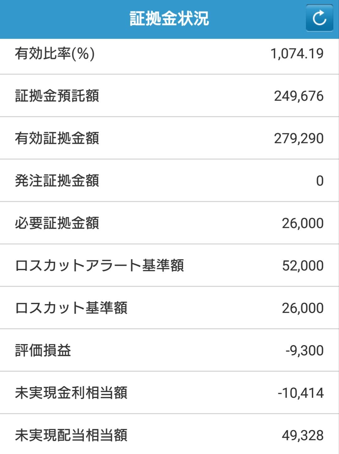 株価指数CFD201902運用